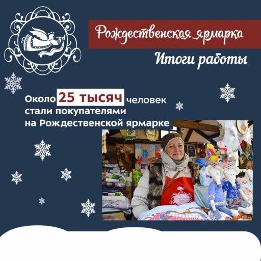 Покупателями «Рождественской ярмарки» в Твери стали 25 тысяч человек