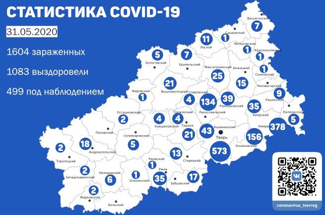 В Тверской области выявлены новые случаи заболевания коронавирусом