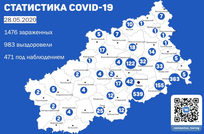 По сводке оперштаба Тверской области на 28 мая выписаны 983 человека