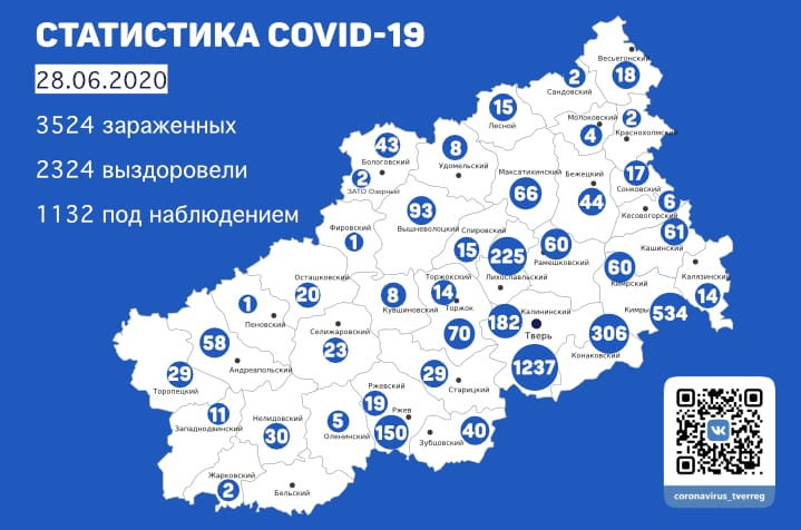 В Тверской области на 28 июня провели более 112 тысяч исследований на коронавирус