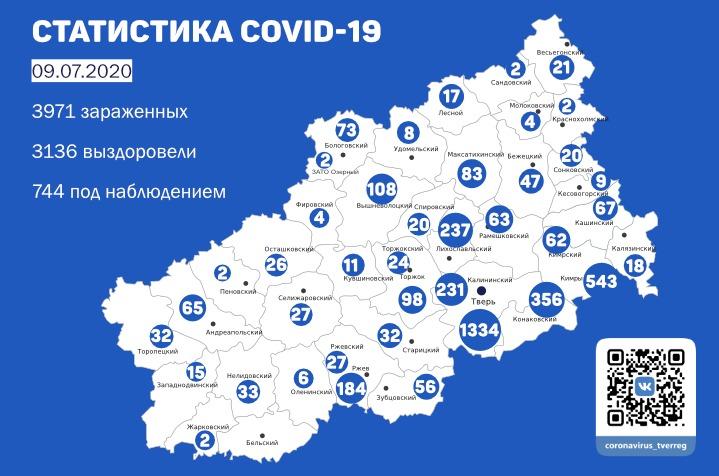 По сводке оперштаба на 9 июля в Тверской области выздоровели 131человек