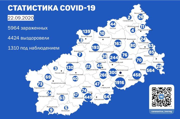 Тверская область: сводка по коронавирусу на 22 сентября