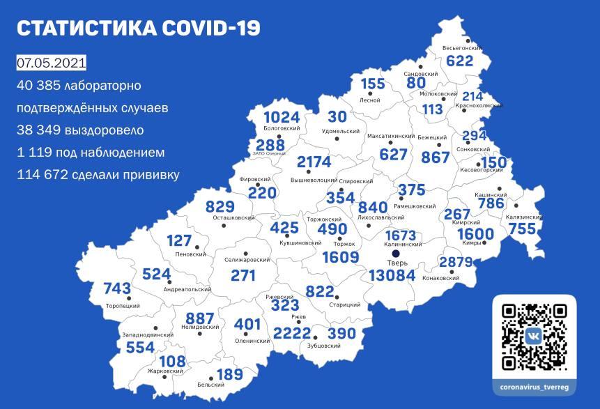 В Тверской области более тысячи человек продолжают лечение от коронавируса